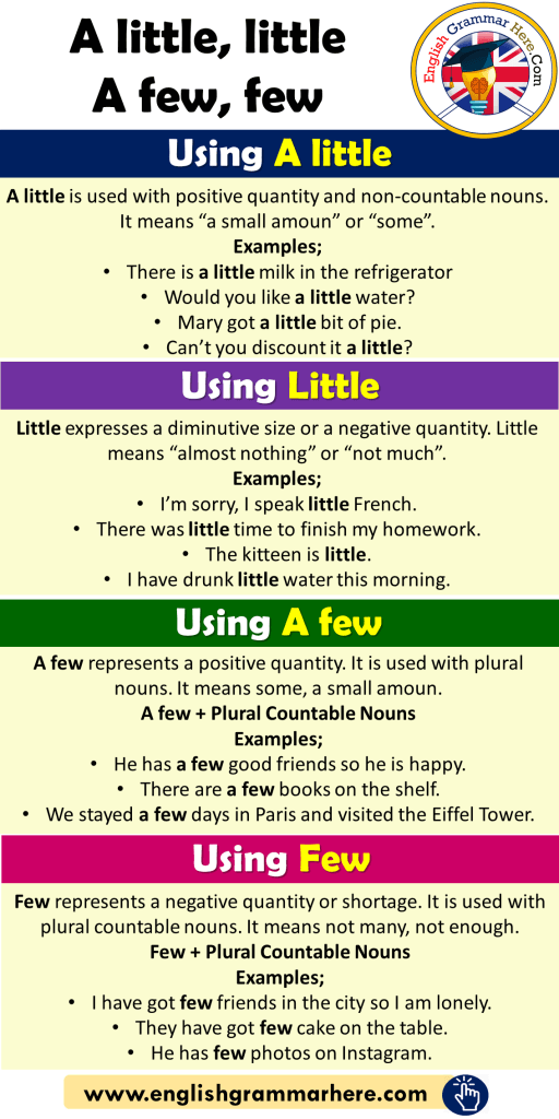 how to use a little  little a few  few in english  example