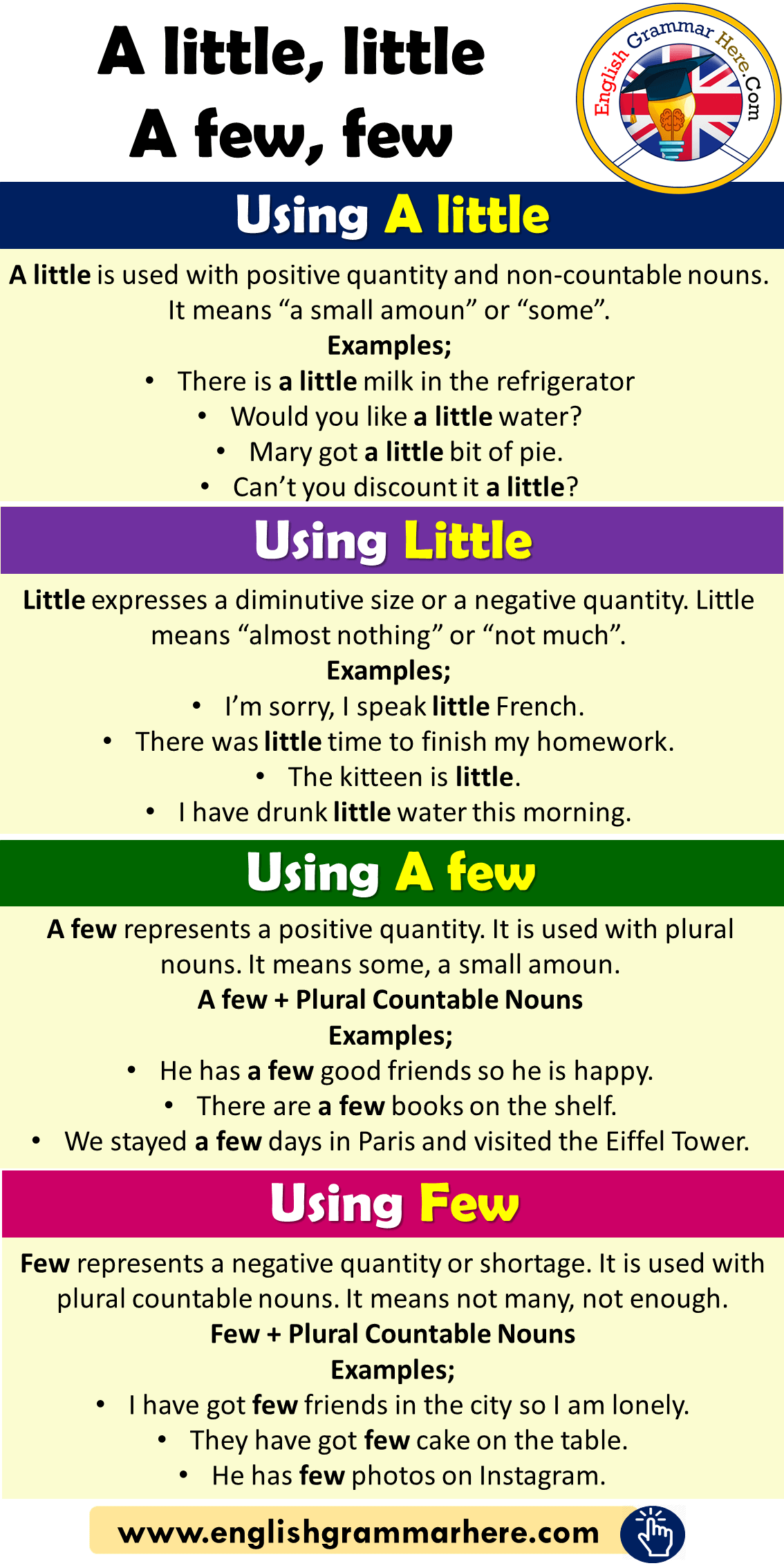 How To Use A little, little A few, few in English, Example Sentences