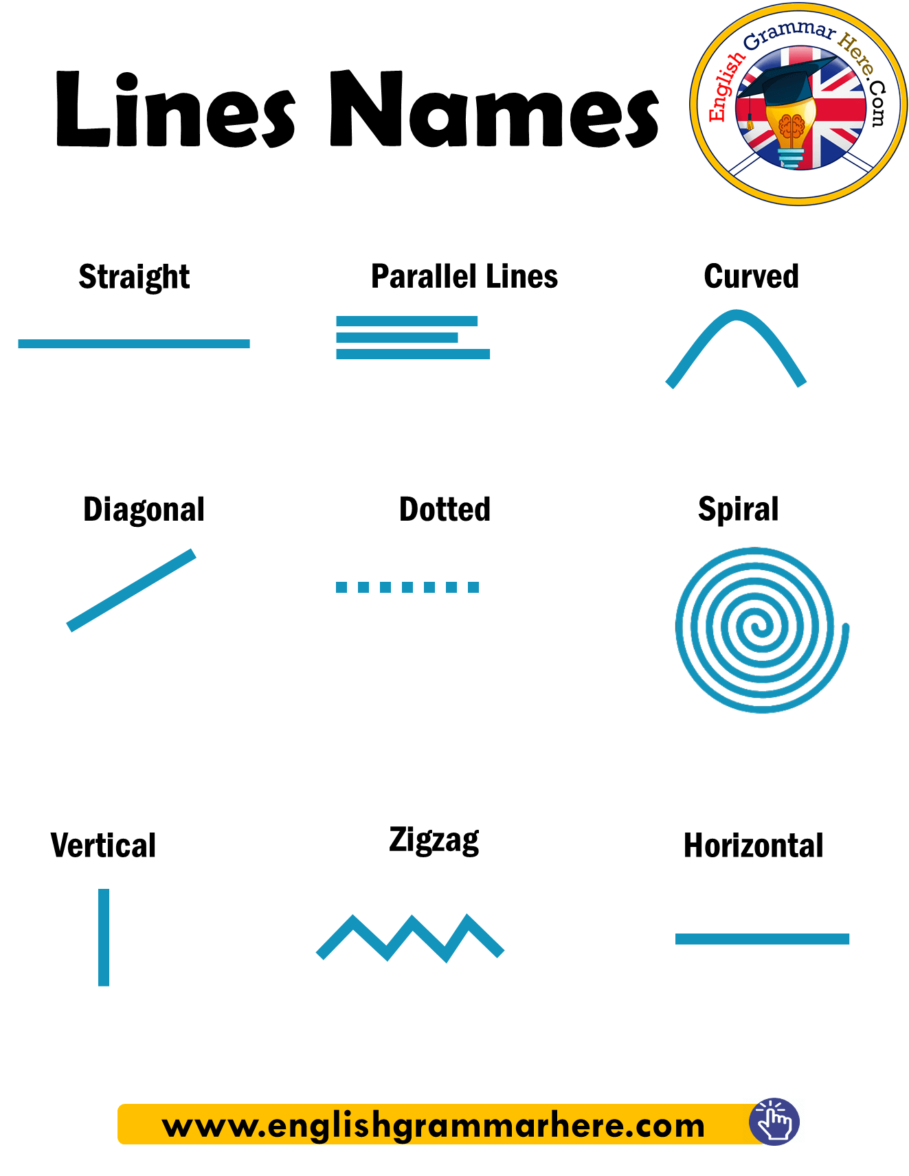 Lines Names in English