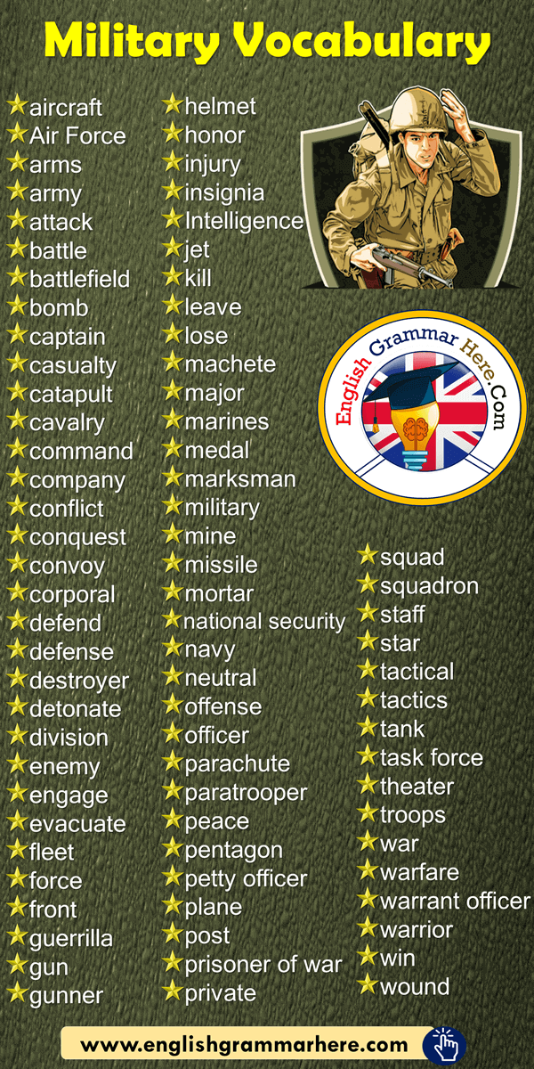 English Military Vocabulary Word List