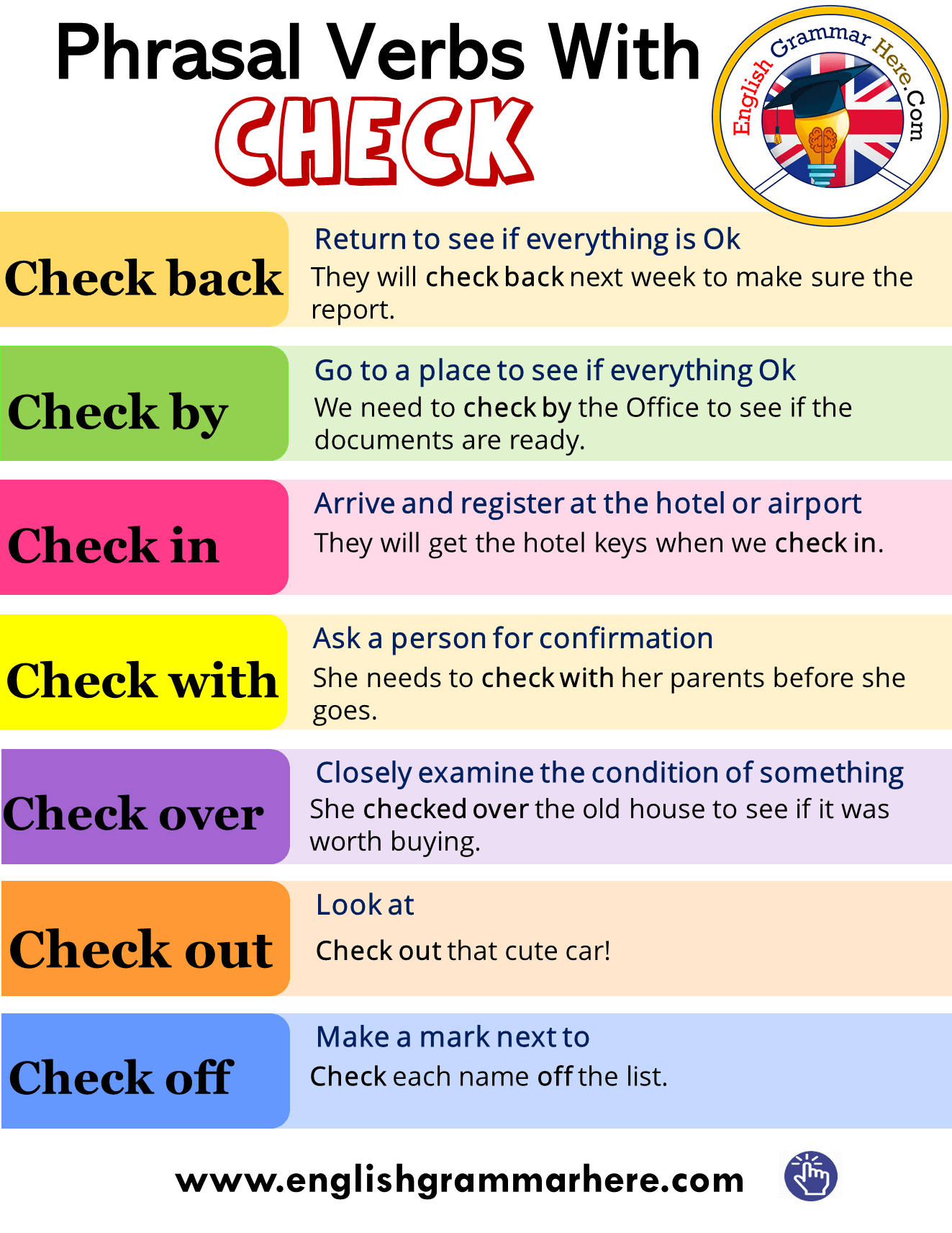 Phrasal Verbs With CHECK in English