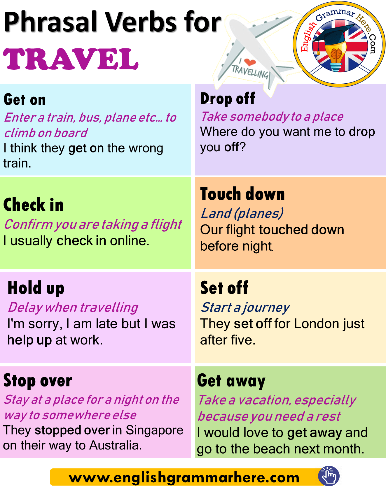 Phrasal Verbs for TRAVEL, Definitions and Example Sentences