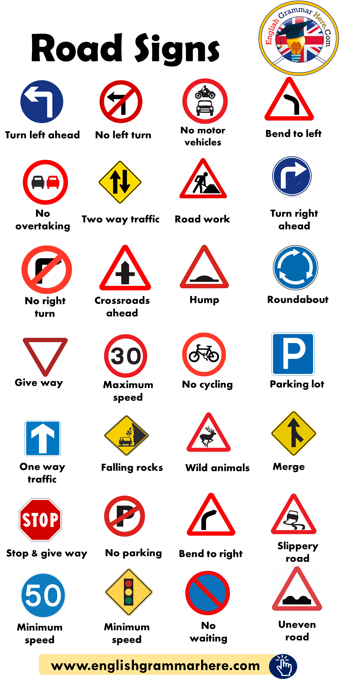 Road Signs, Traffic Signs