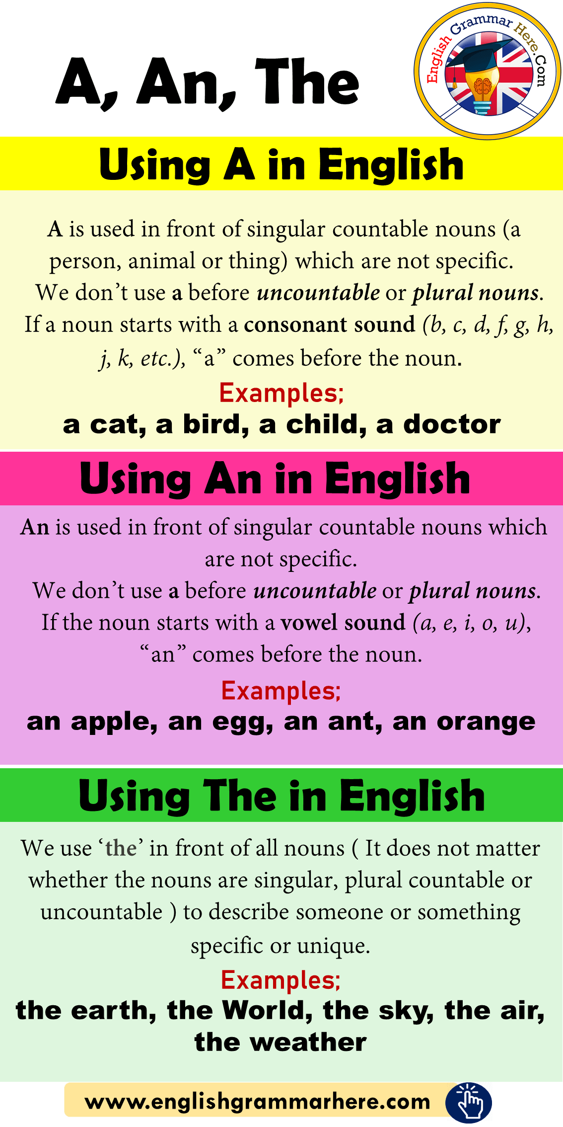 How to use A, An, The in English, Examples