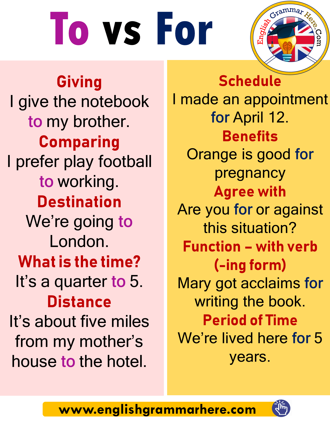 Using To and For, Example Sentences