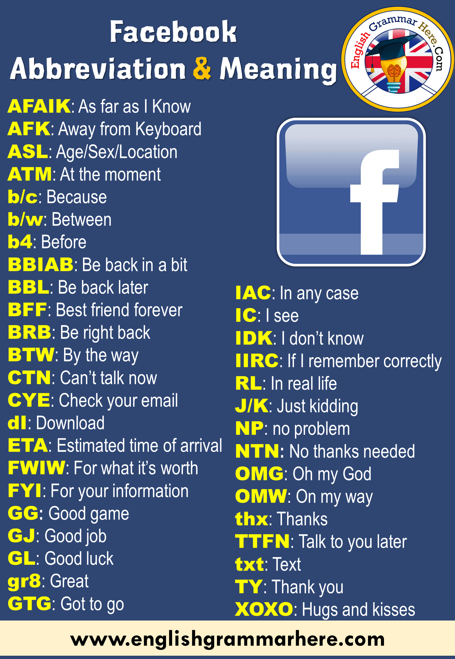 English Facebook Abbreviations & Meanings List