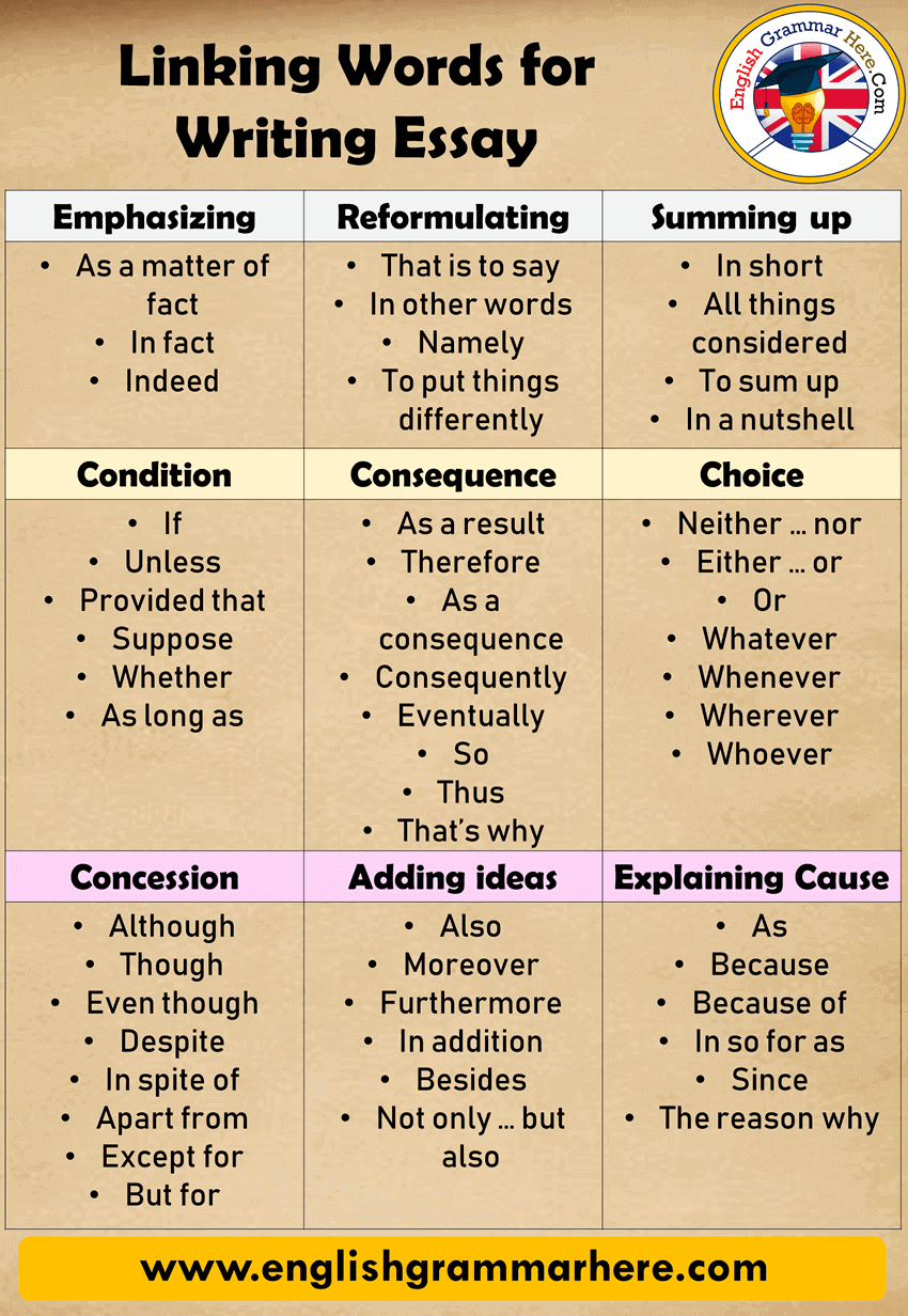 Linking Words For Writing English Essay