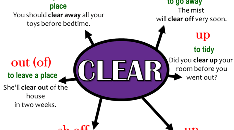 Phrasal Verbs - CLEAR, Definitions and Example Sentences