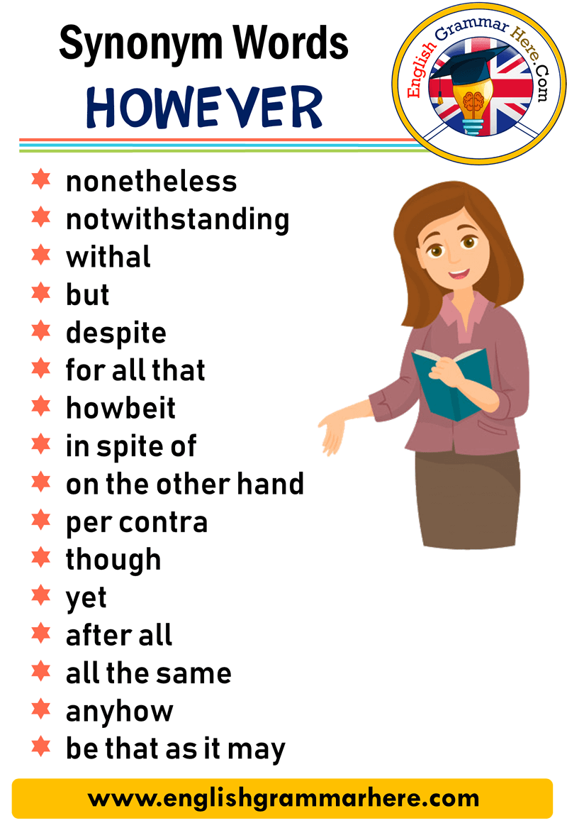 Synonym Words - HOWEVER, English Vocabulary