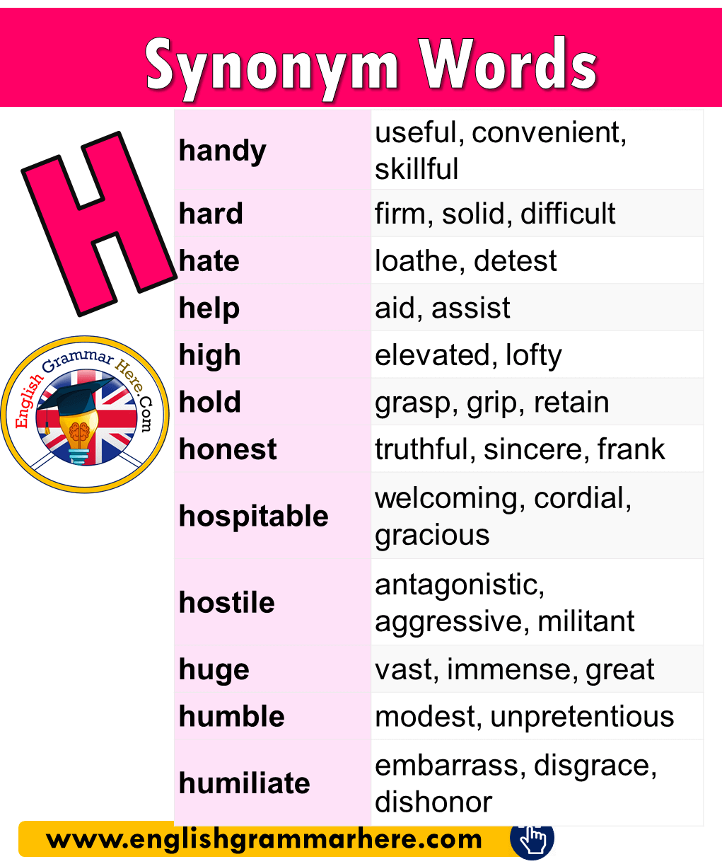 Synonym Words with H in English