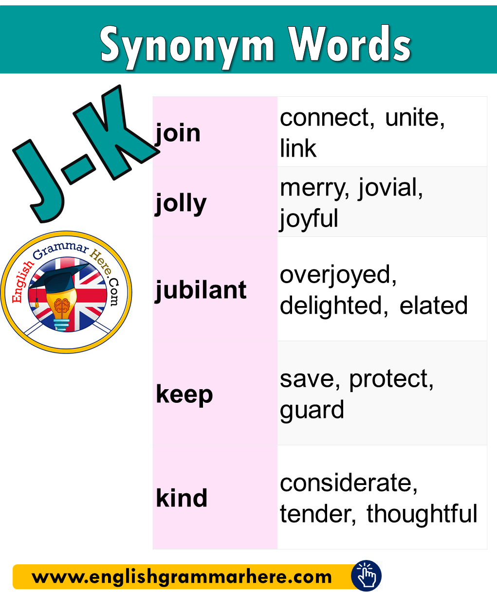 English Synonym Words List J,K