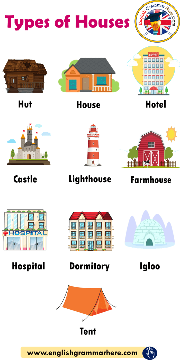 Types of Houses Vocabulary, House Types