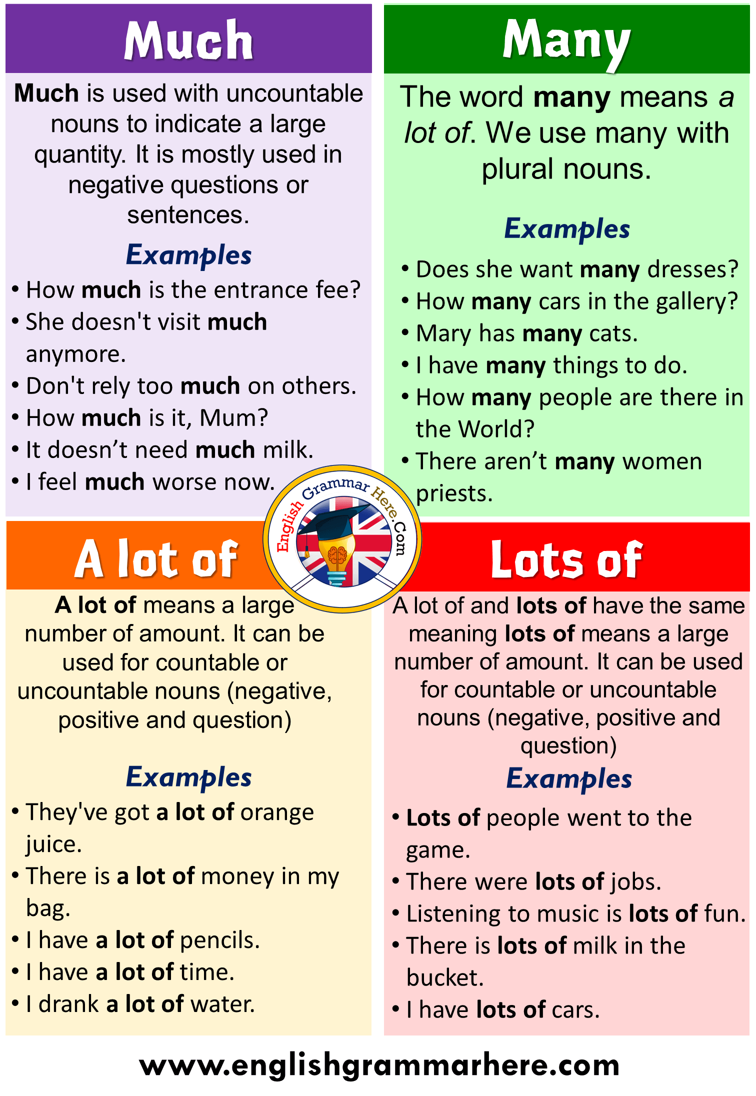 Using Many, Much, A lot of, Lots of and Example Sentences