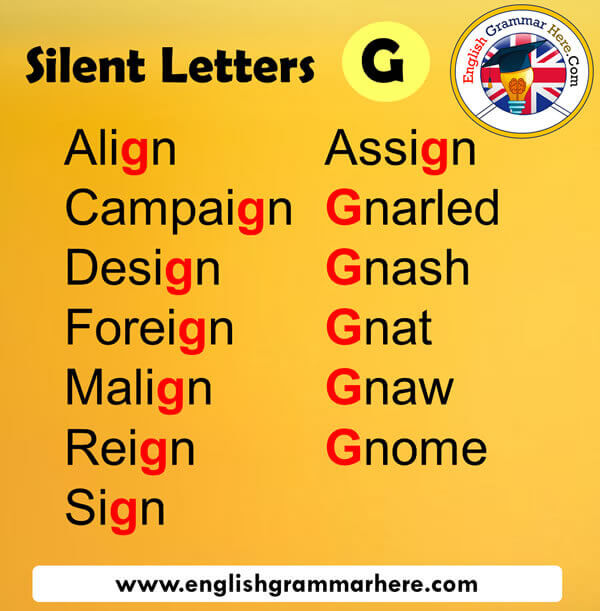 Silent Letters in English G