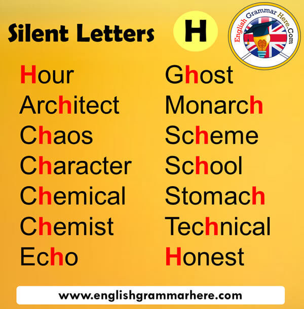 Silent Letters in English H