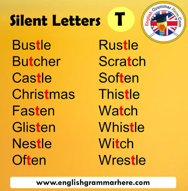 Silent Letters in English T