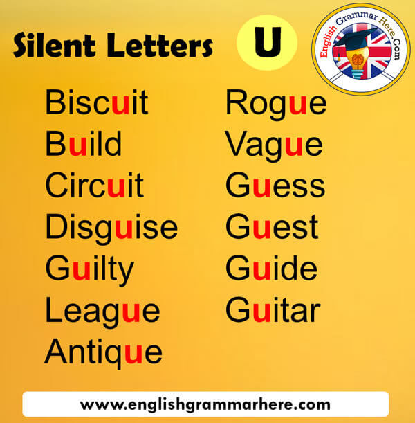 Silent Letters in English U