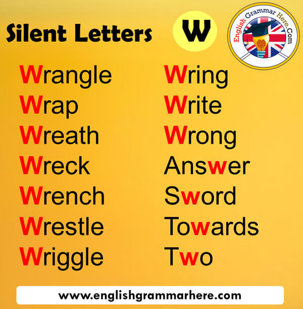 Silent Letters in English W