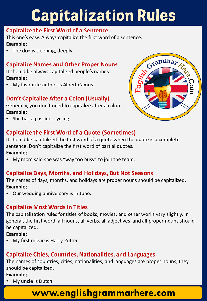 English Capitalization Rules and Examples, Rules of Capitalization