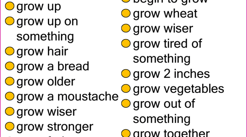Collocations with GROW in English