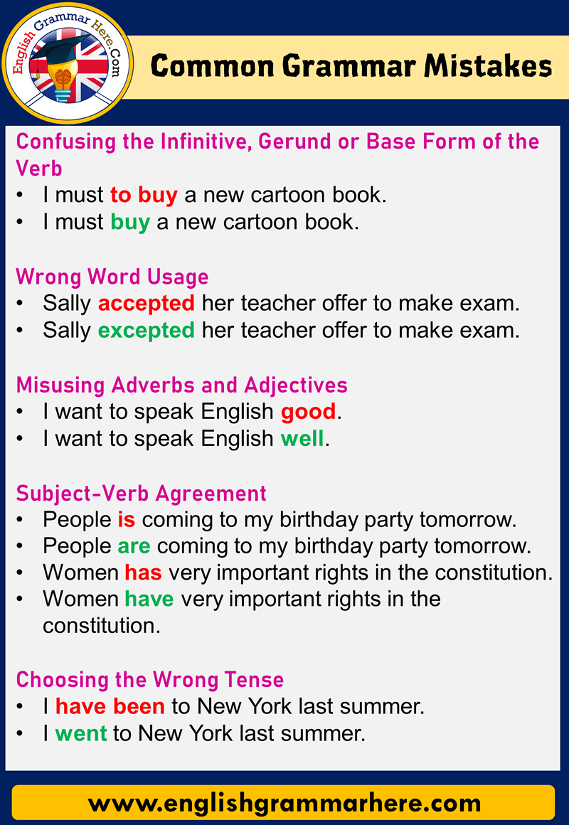 Common Grammar Mistakes in English, Grammatical Errors