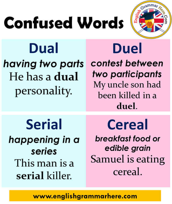 English Most Common Confused Words, Meanings and Example Sentences