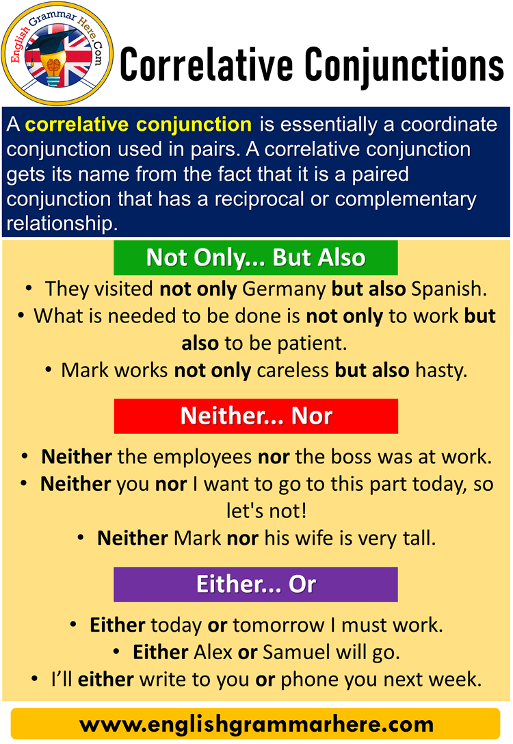 Correlative Conjunctions Definition and Examples