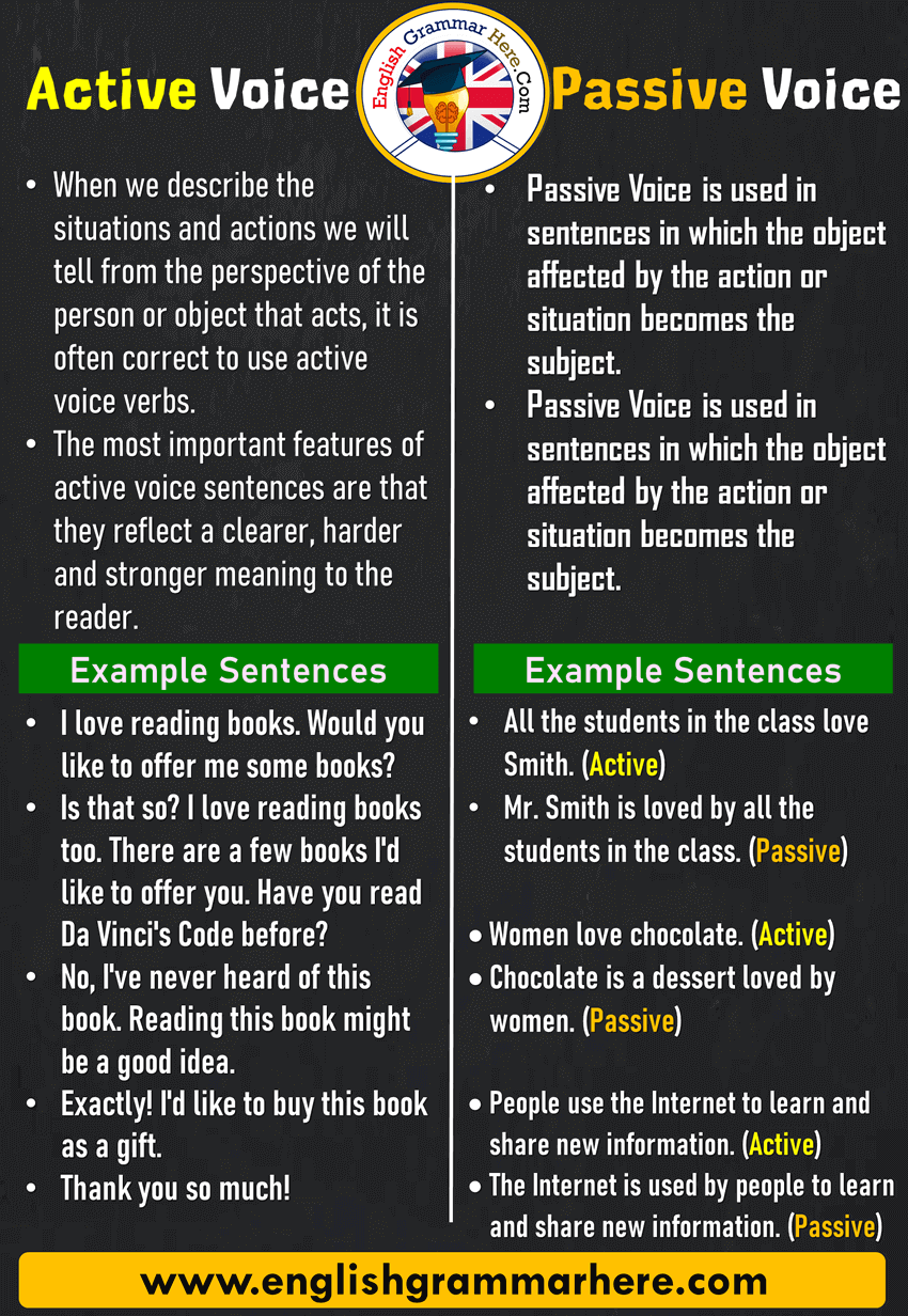 Active voice and Passive voice, Using, Example Sentences;