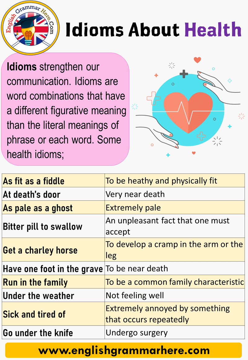English Idioms About Health, List of Health Idioms
