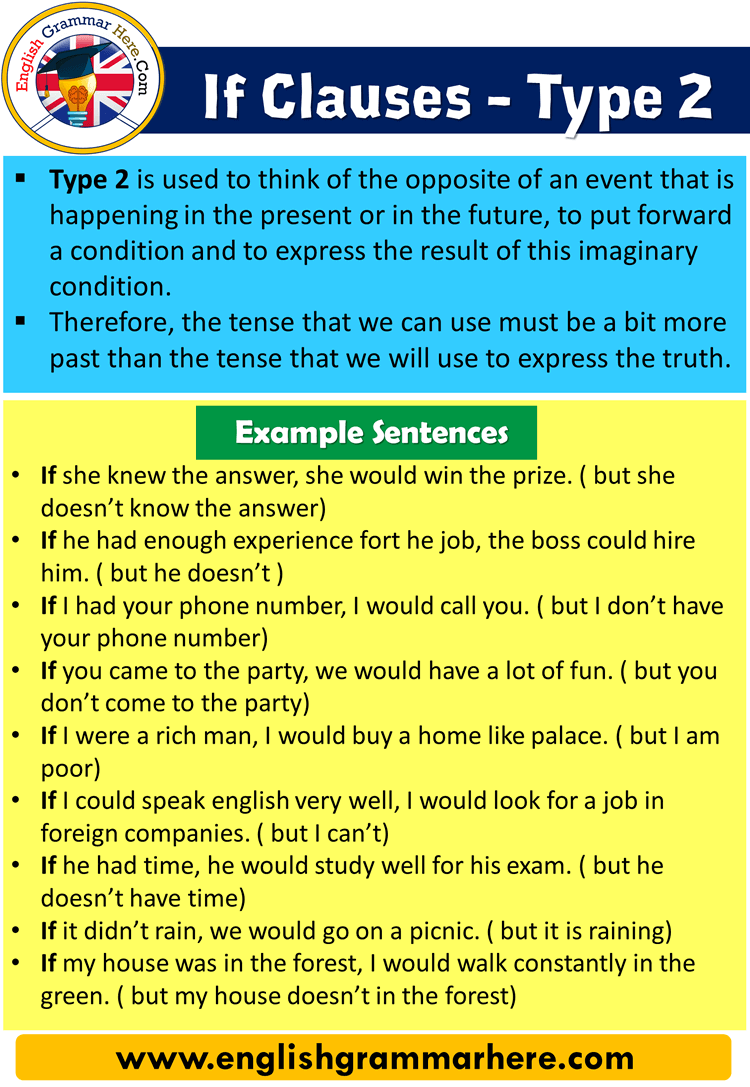 English Conditional Sentences, If Clause Type 2, Conditional Type 2