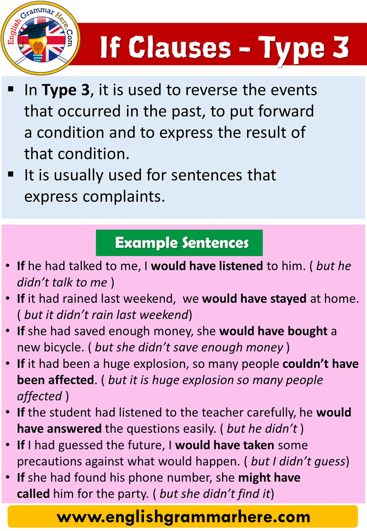 English Conditional Sentences, If Clause Type 3, Conditional Type 3