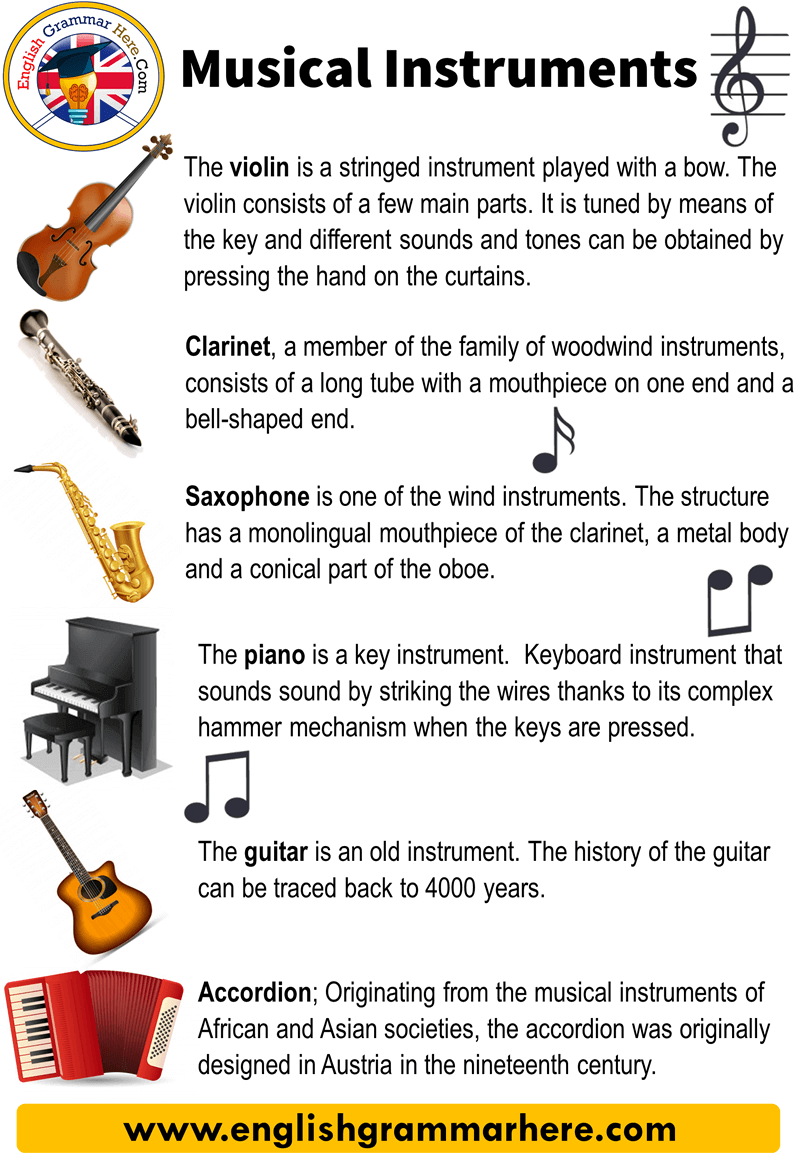 Musical Instruments Names, Definition and Pictures