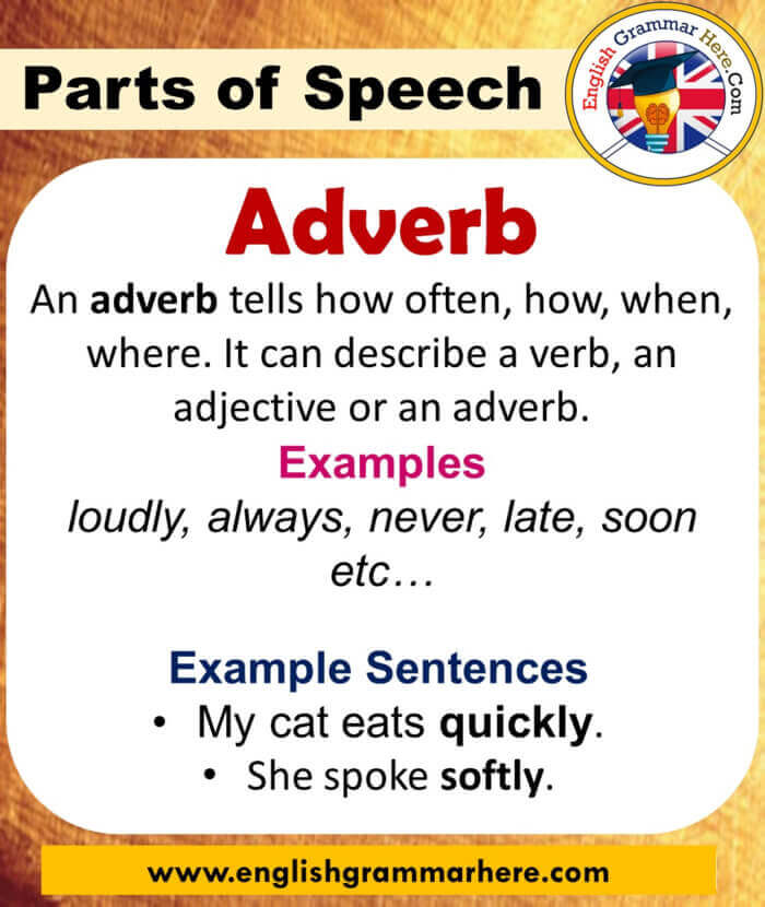 The Eight Parts of Speech in English