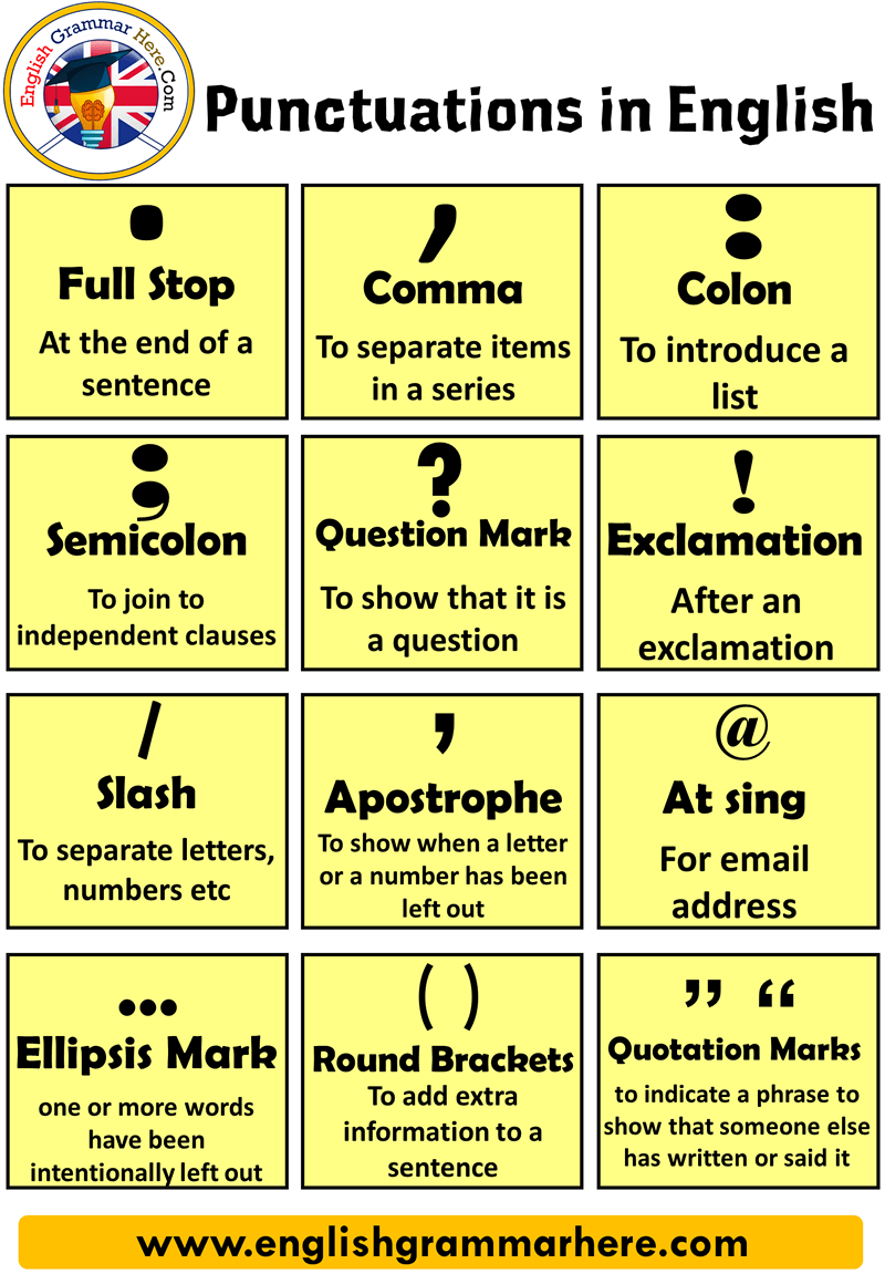 English How to use Punctuation Marks, Punctuation Marks, Definition and Example Sentences