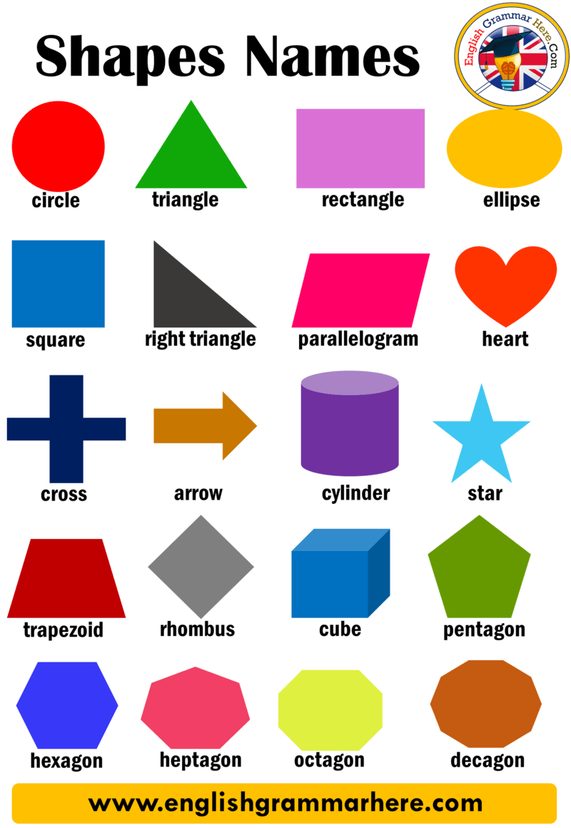 Shapes Names, List of Geometric Shapes