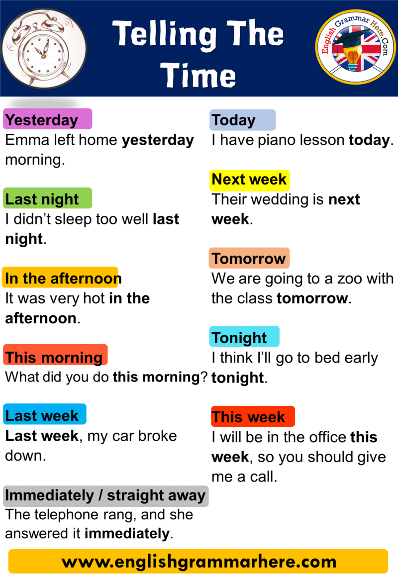 English Telling the Time, Definition and Examples