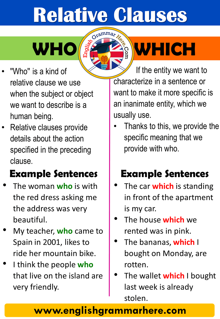 How to use Relative Clauses in English, Examples