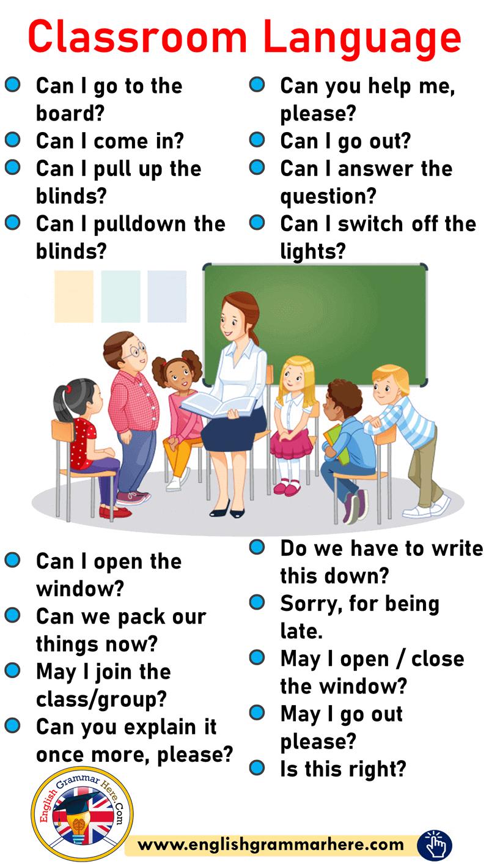 Classroom Language, English Classroom Phrases