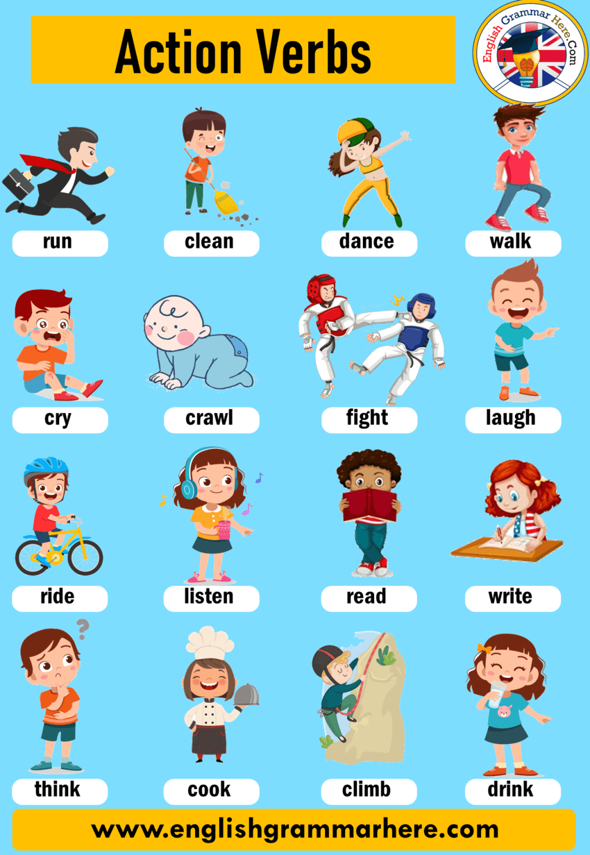 English Vocabulary; Action Verbs: List of Common Action Verbs, Definition and Examples