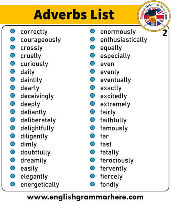 List of Adverbs, +350 Adverbs List in English