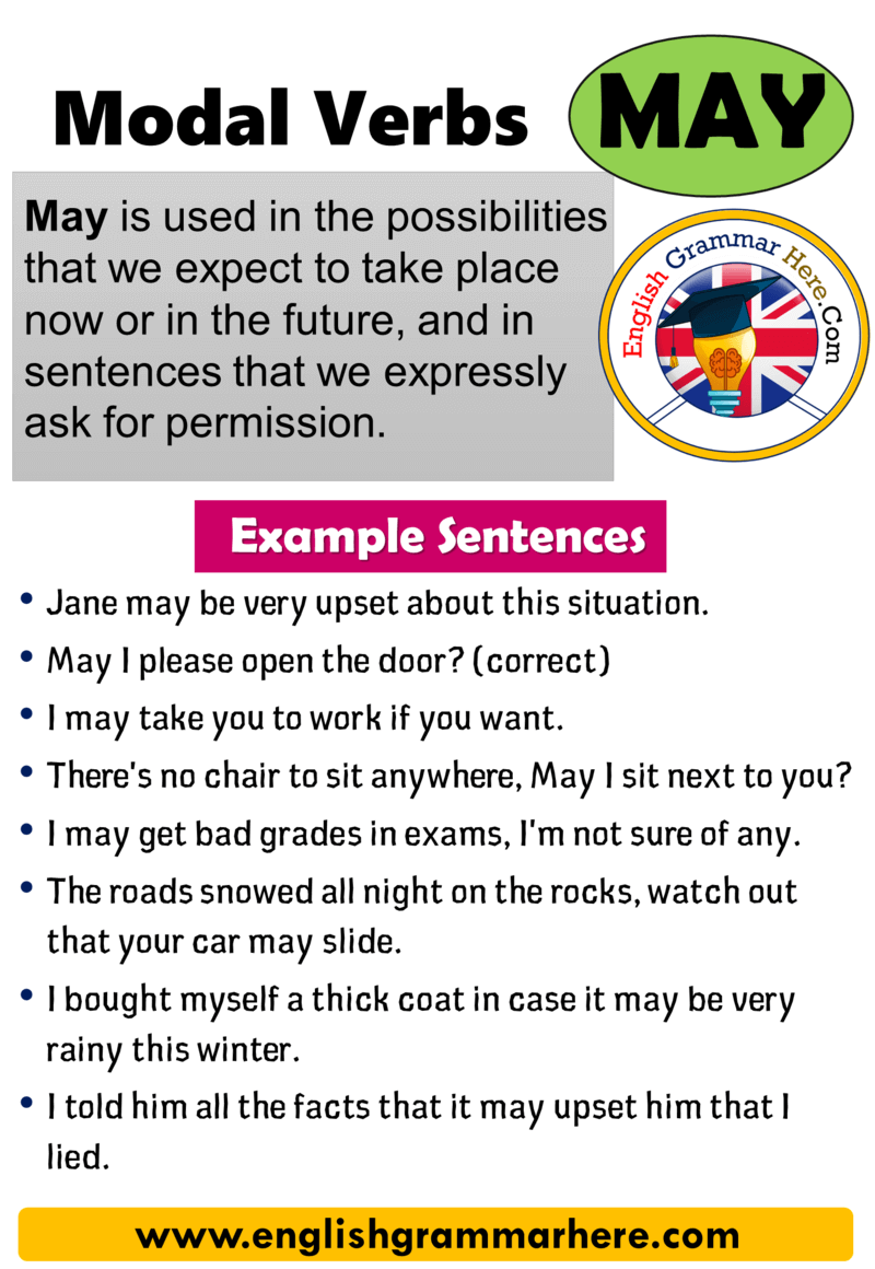 Modal Verbs May, How to Use Modal Verbs in English