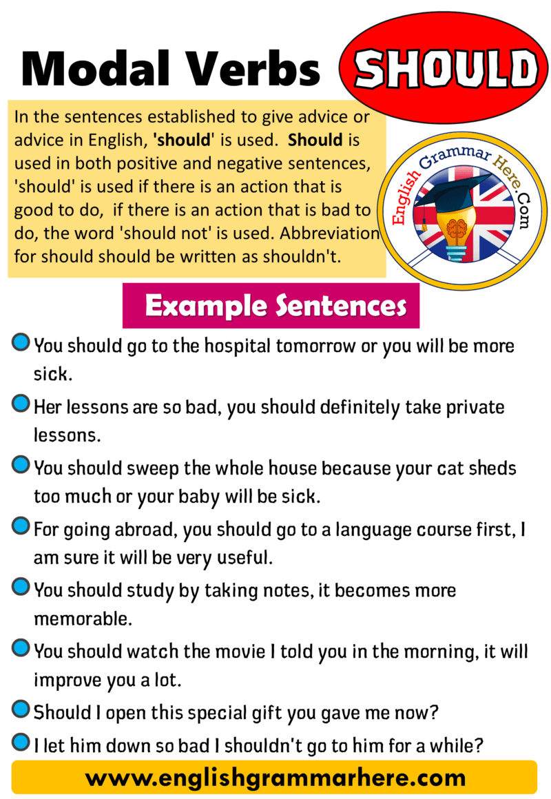 Modal Verbs Should, How to Use Modal Verbs in English