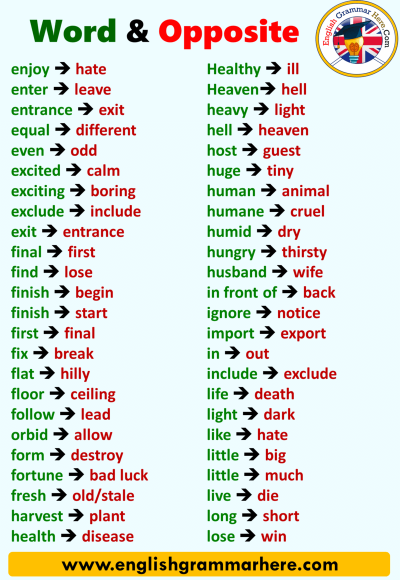Englisjh Words and Opposites List
