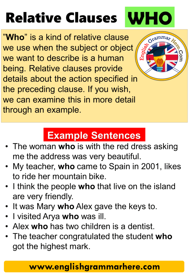 English Relative Clauses with Who, Definition and Examples