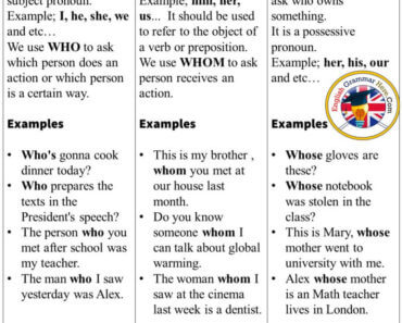 How to Use Who, Whom, Whose in English