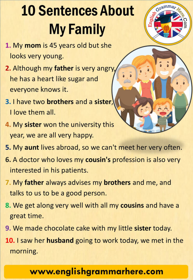 English Sentences Examples, 10 Sentences About My Family