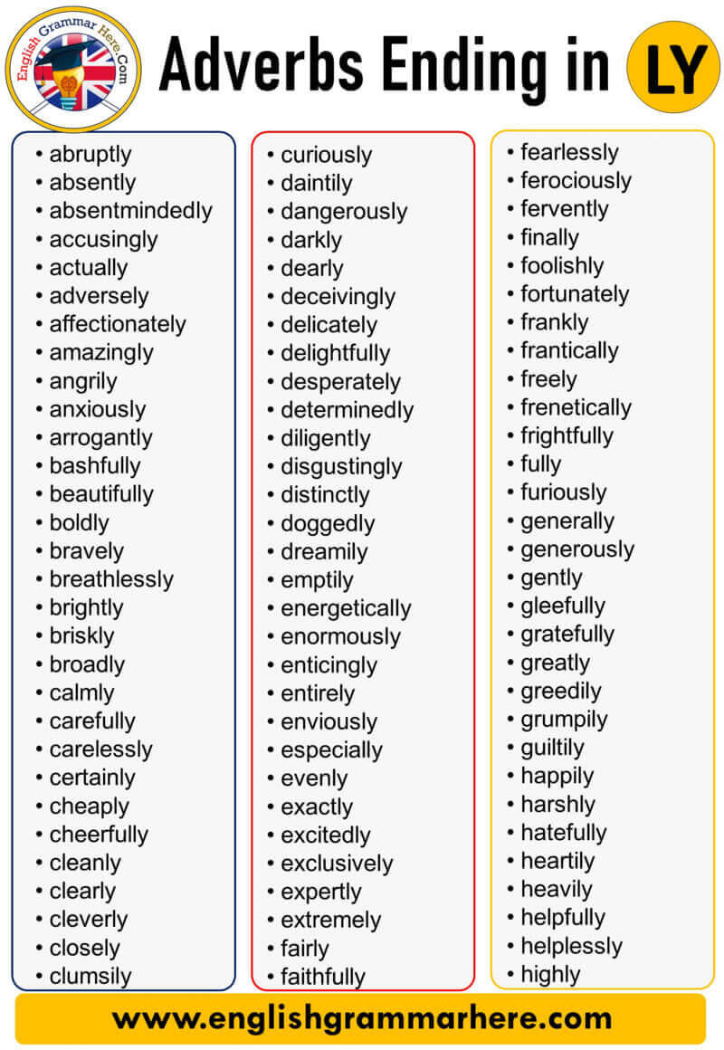 Adverbs Ending in LY List in English