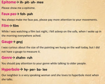 Commonly Mispronounced Words List in English