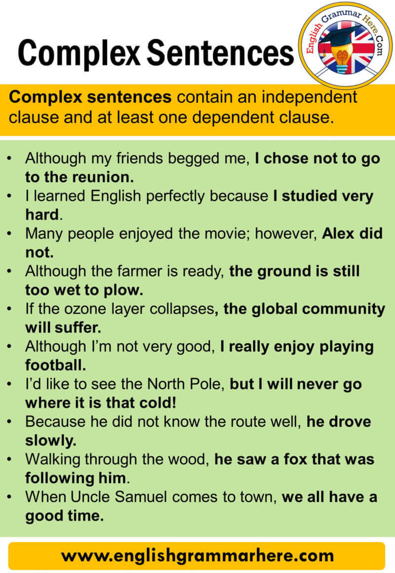 English Complex Sentences, Definition and Examples