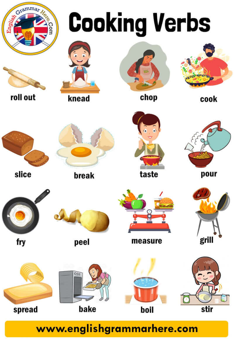 English Cooking Verbs, Definition and Example Sentences
